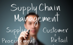 Connectium Workplace Supply Chain Management